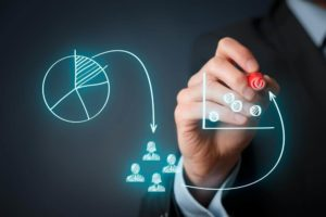 Определение и назначение маркетинга