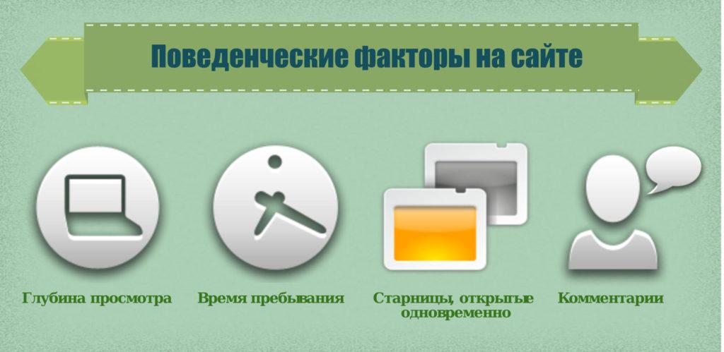 Поведенческих факторов москва мск страховая компания официальный сайт