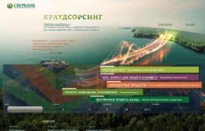 Основные площадки в России и их аналоги на Западе