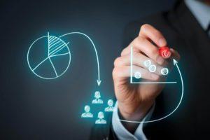 План маркетинга и сбыта