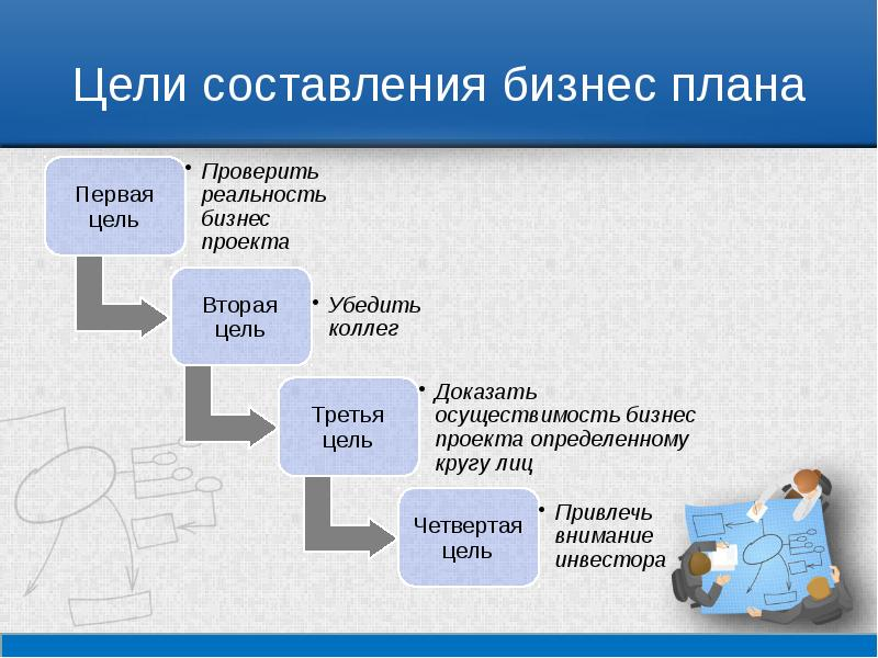 Производство открыток бизнес план