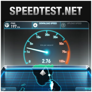 Спидтест (speedtest.net)