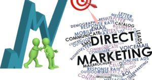 В прямом маркетинге используются три стадии планирования