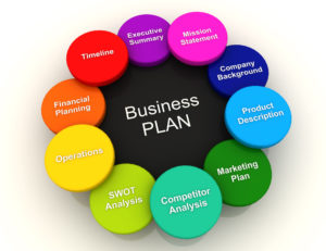 Как начать свойбизнес с нуля без кредитов