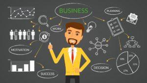 Оформляем бизнес-план