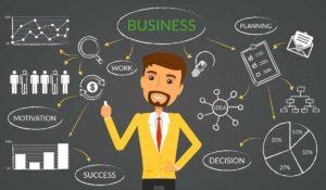 Предварительные итоги и внесение изменений в первичный план действий
