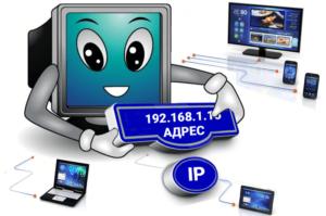 Типы IP-адресов